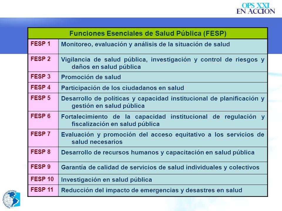 Funciones Esenciales de Salud Pública (FESP)