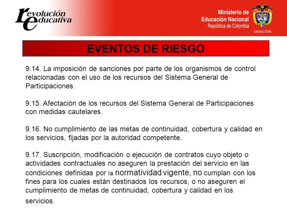 EVENTOS DE RIESGO