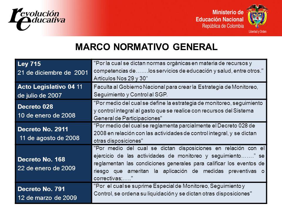 MARCO NORMATIVO GENERAL