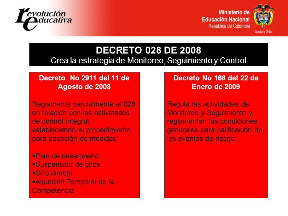 DECRETO 028 DE 2008 Crea la estrategia de Monitoreo, Seguimiento y Control. Decreto No 2911 del 11 de Agosto de 2008.