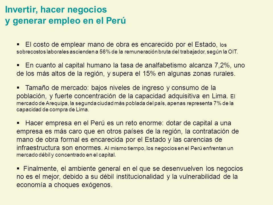 Invertir, hacer negocios y generar empleo en el Perú