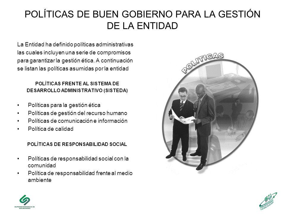 POLÍTICAS DE BUEN GOBIERNO PARA LA GESTIÓN DE LA ENTIDAD
