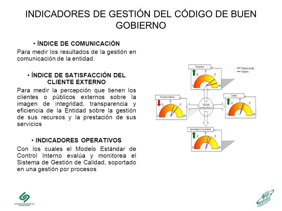 INDICADORES DE GESTIÓN DEL CÓDIGO DE BUEN GOBIERNO
