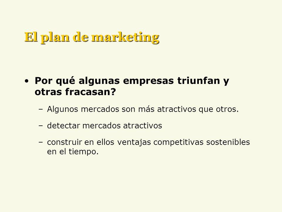 El plan de marketing Por qué algunas empresas triunfan y otras fracasan Algunos mercados son más atractivos que otros.