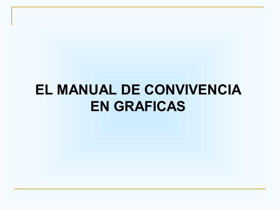 EL MANUAL DE CONVIVENCIA