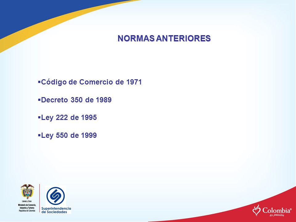 NORMAS ANTERIORES Código de Comercio de 1971 Decreto 350 de 1989
