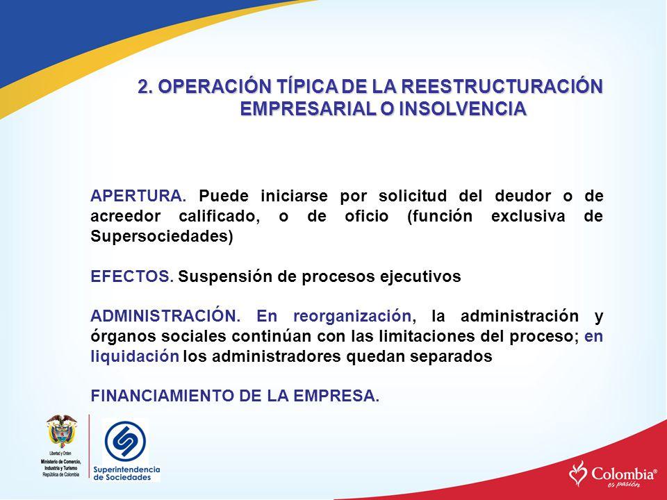 2. OPERACIÓN TÍPICA DE LA REESTRUCTURACIÓN EMPRESARIAL O INSOLVENCIA