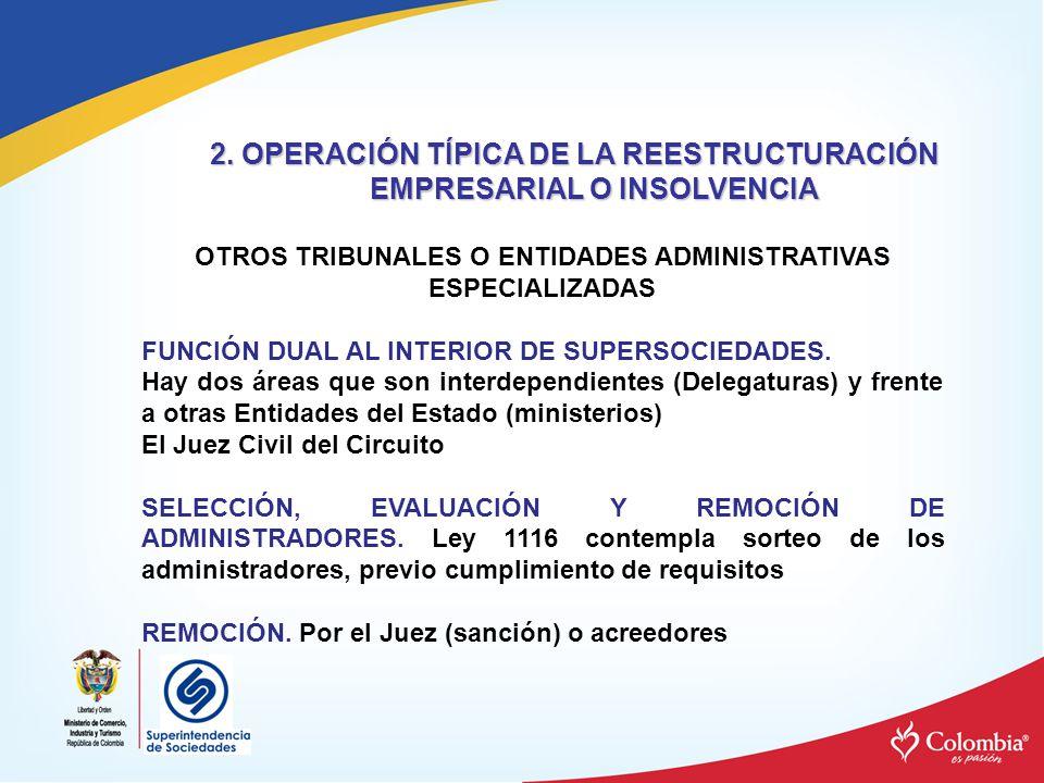 OTROS TRIBUNALES O ENTIDADES ADMINISTRATIVAS ESPECIALIZADAS