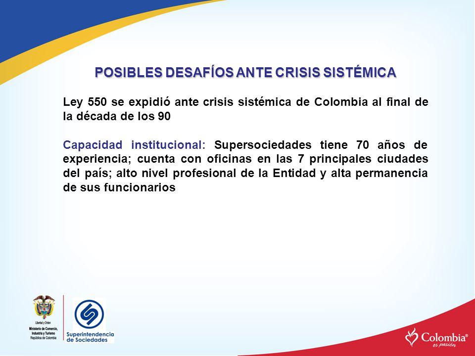POSIBLES DESAFÍOS ANTE CRISIS SISTÉMICA