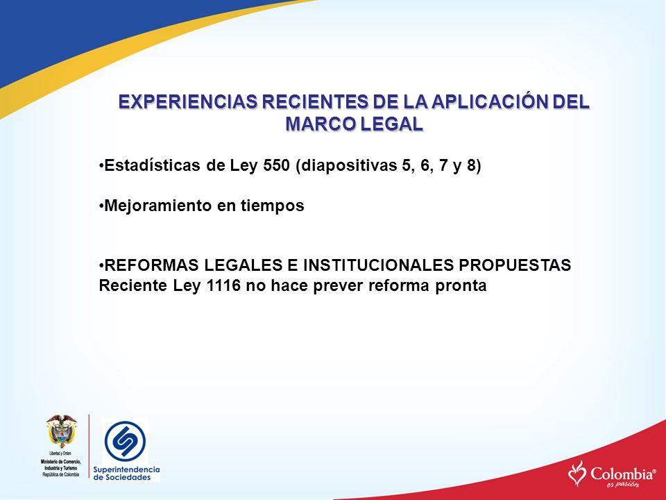 EXPERIENCIAS RECIENTES DE LA APLICACIÓN DEL MARCO LEGAL