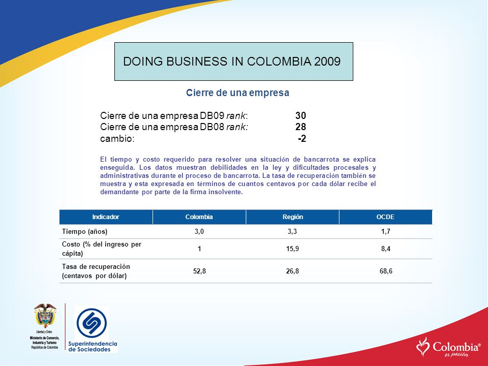 DOING BUSINESS IN COLOMBIA 2009
