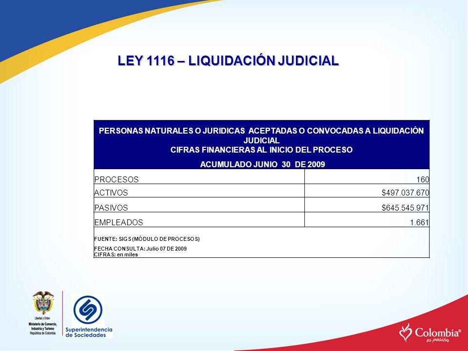 LEY 1116 – LIQUIDACIÓN JUDICIAL