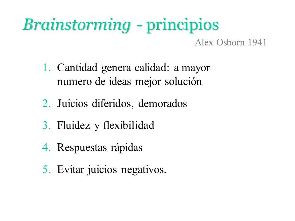 Brainstorming - principios