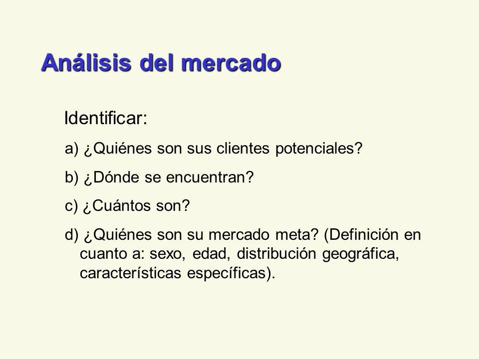 Análisis del mercado Identificar: