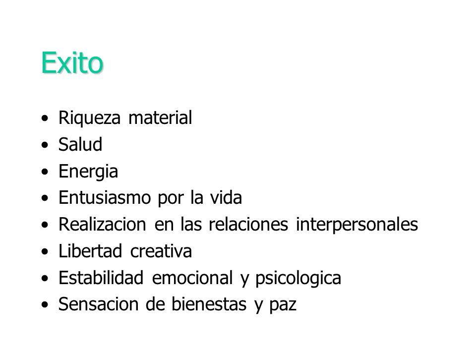 Exito Riqueza material Salud Energia Entusiasmo por la vida