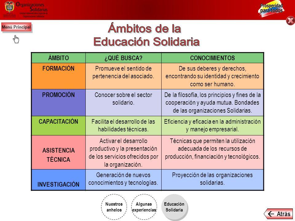 Ámbitos de la Educación Solidaria  ÁMBITO ¿QUÉ BUSCA CONOCIMIENTOS