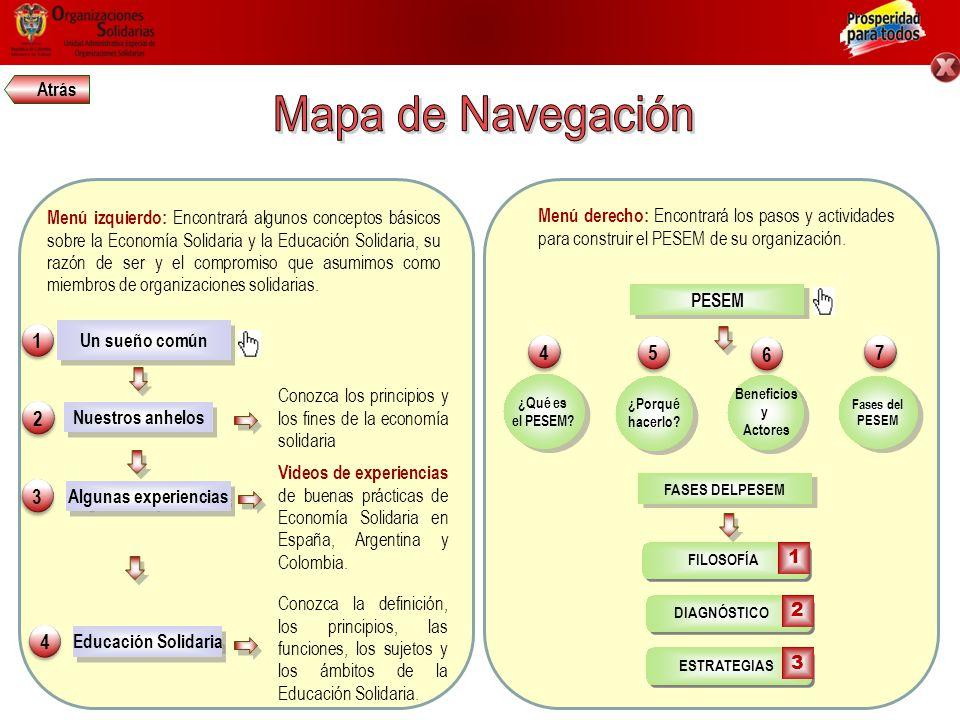 Mapa de Navegación 1 4 5 6 7 2 3 4 Atrás