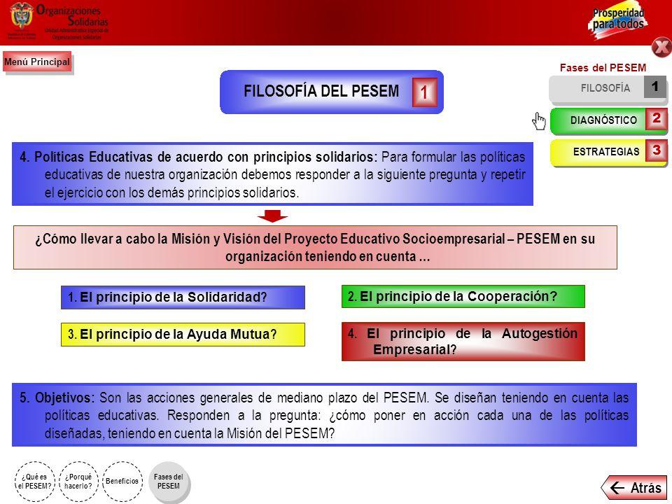 Menú Principal Fases del PESEM. 1. FILOSOFÍA DEL PESEM. FILOSOFÍA. 1. DIAGNÓSTICO. 2. ESTRATEGIAS.
