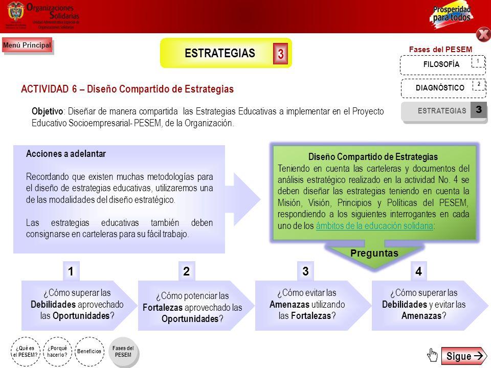 3 ESTRATEGIAS 1 2 3 4 ACTIVIDAD 6 – Diseño Compartido de Estrategias