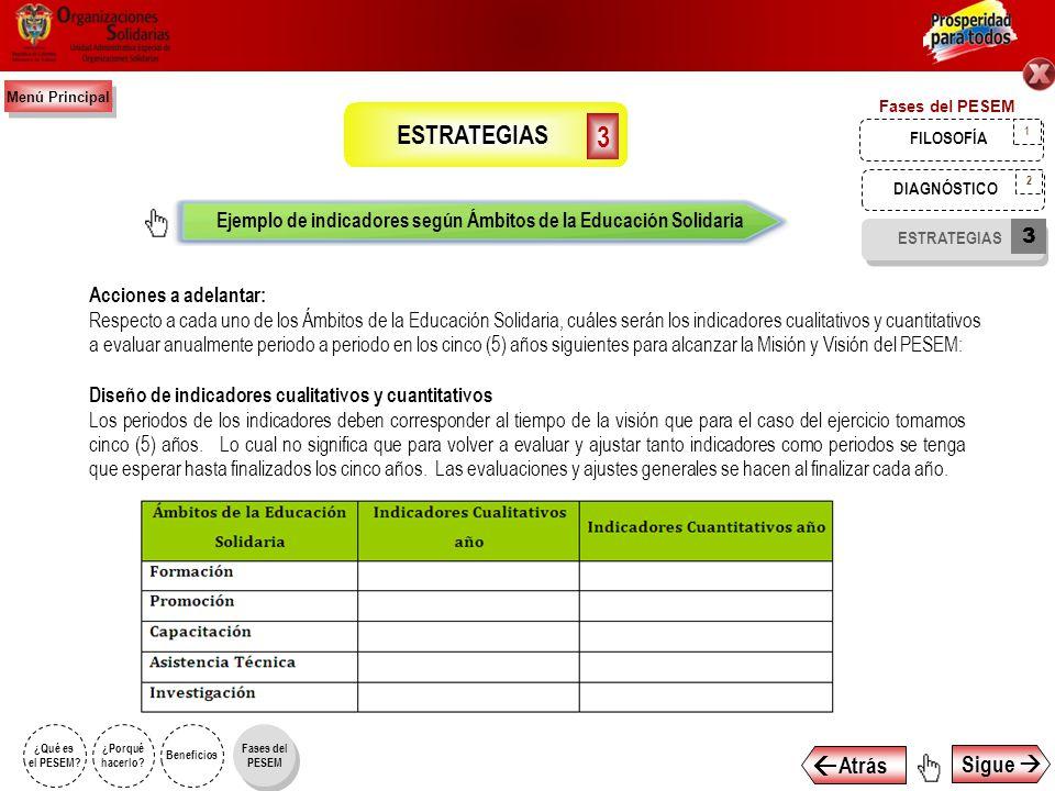 Ejemplo de indicadores según Ámbitos de la Educación Solidaria