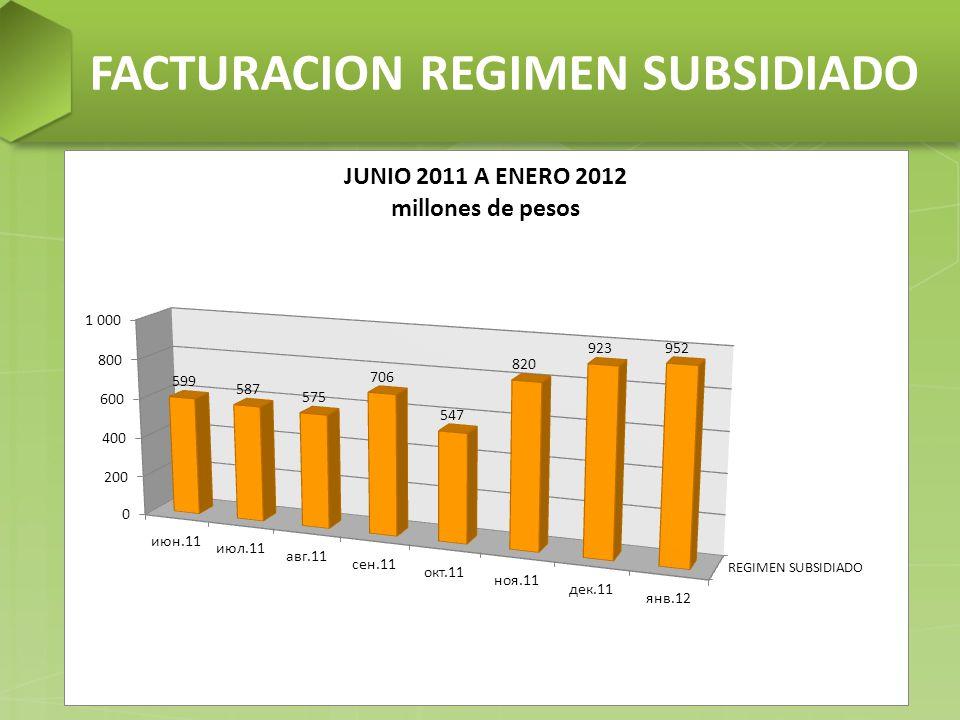 FACTURACION REGIMEN SUBSIDIADO