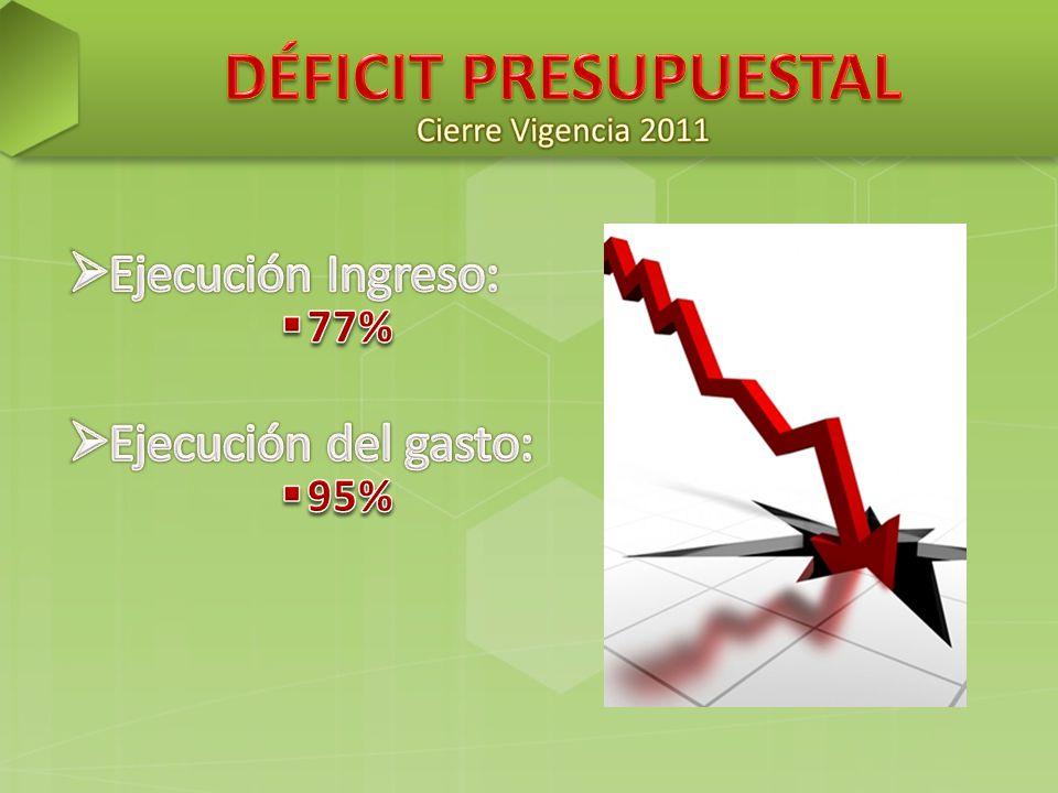 DÉFICIT PRESUPUESTAL Cierre Vigencia 2011