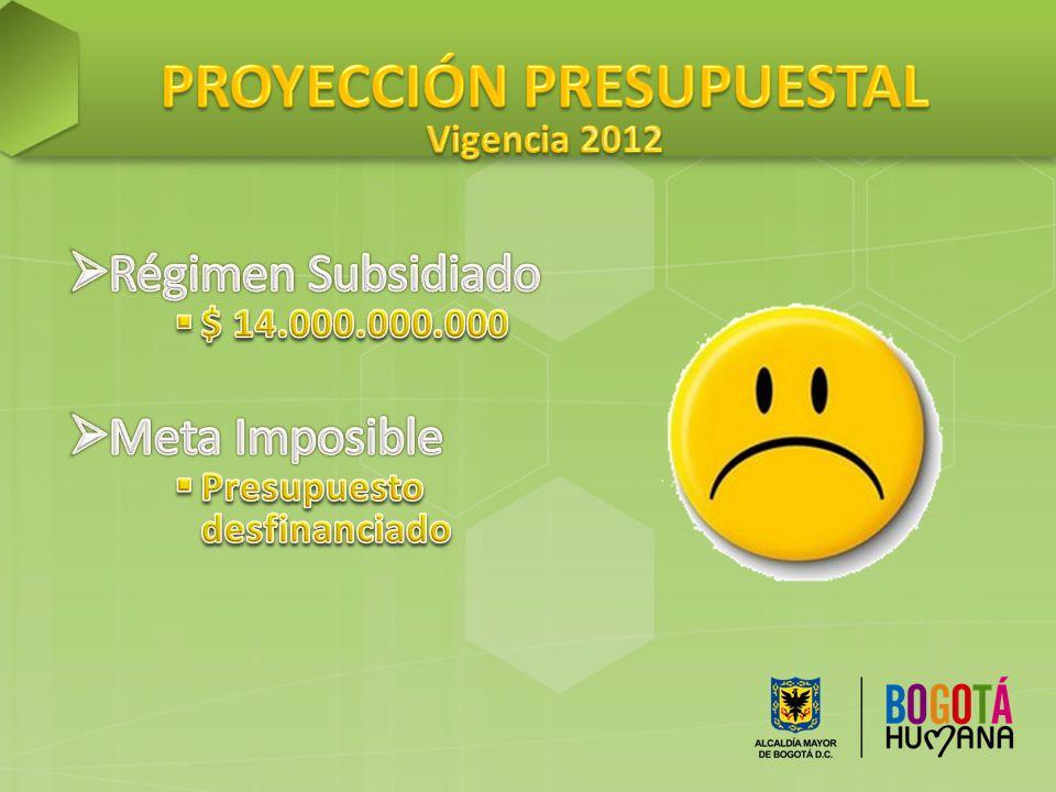 PROYECCIÓN PRESUPUESTAL Vigencia 2012
