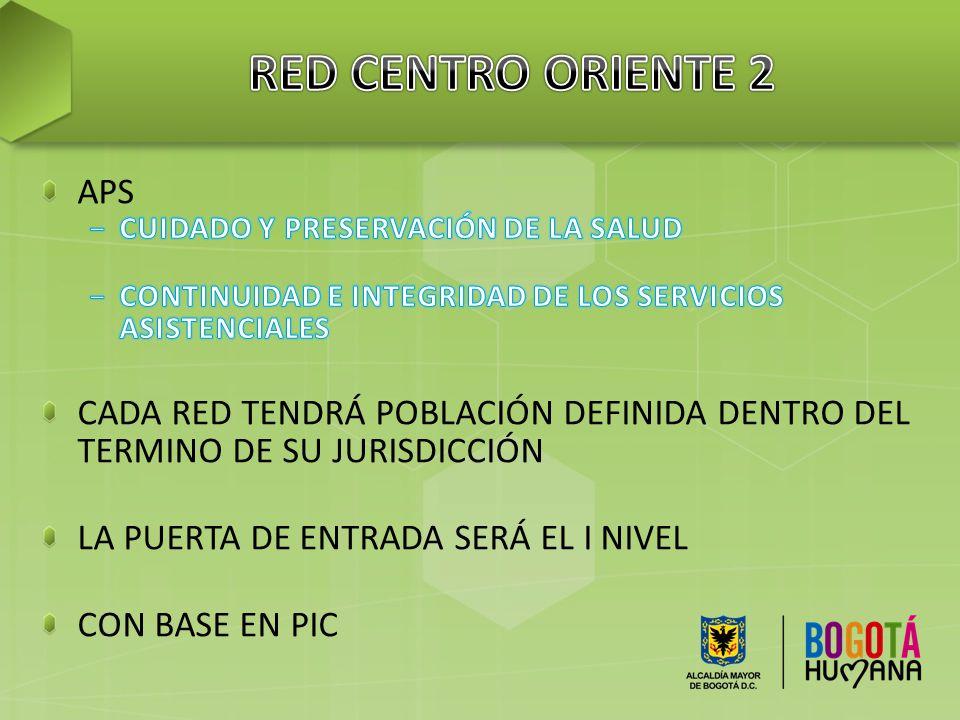 RED CENTRO ORIENTE 2 APS. CUIDADO Y PRESERVACIÓN DE LA SALUD. CONTINUIDAD E INTEGRIDAD DE LOS SERVICIOS ASISTENCIALES.