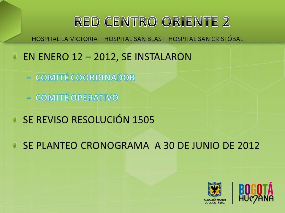 RED CENTRO ORIENTE 2 EN ENERO 12 – 2012, SE INSTALARON