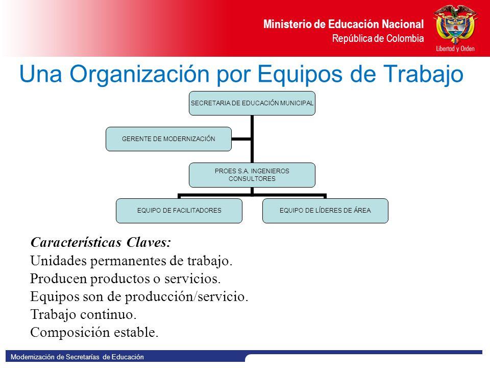 Una Organización por Equipos de Trabajo