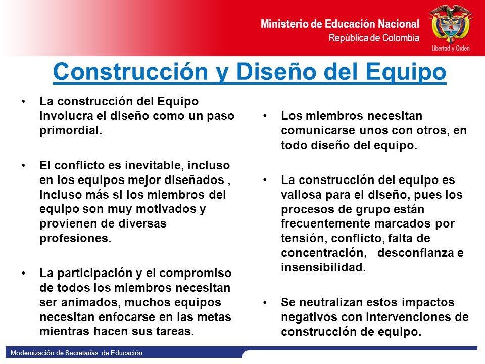 Construcción y Diseño del Equipo