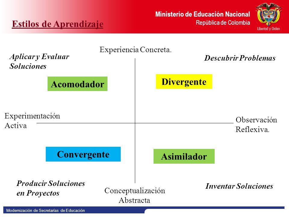 Divergente Acomodador Convergente Asimilador