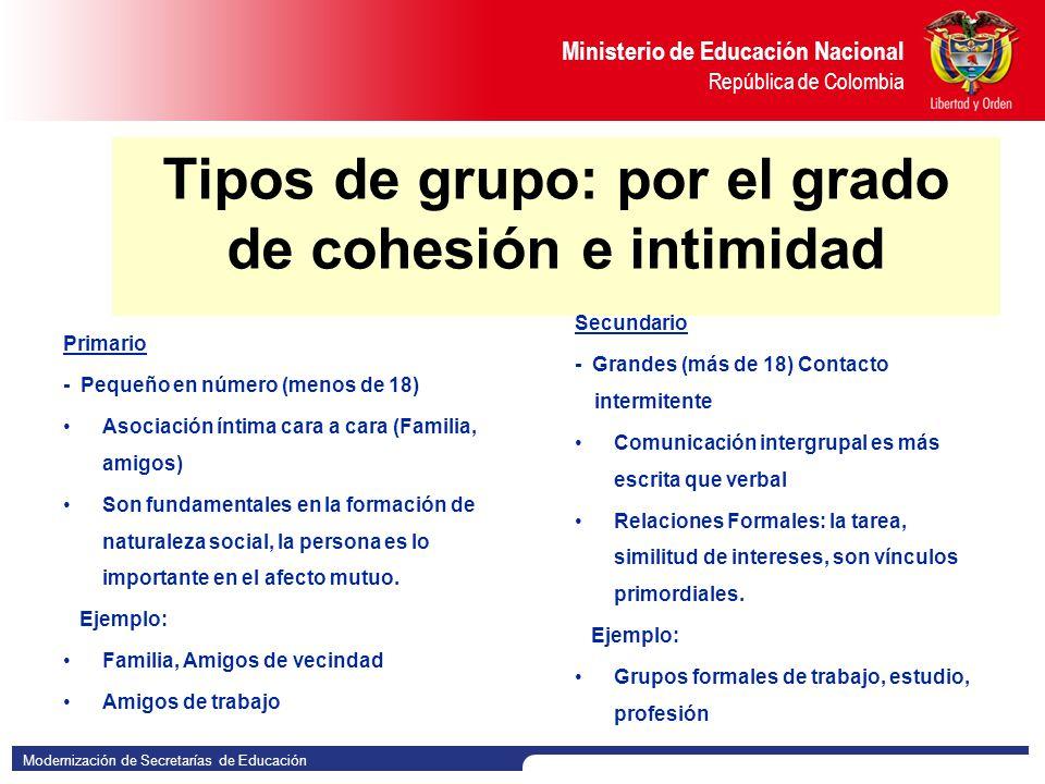 Tipos de grupo: por el grado de cohesión e intimidad