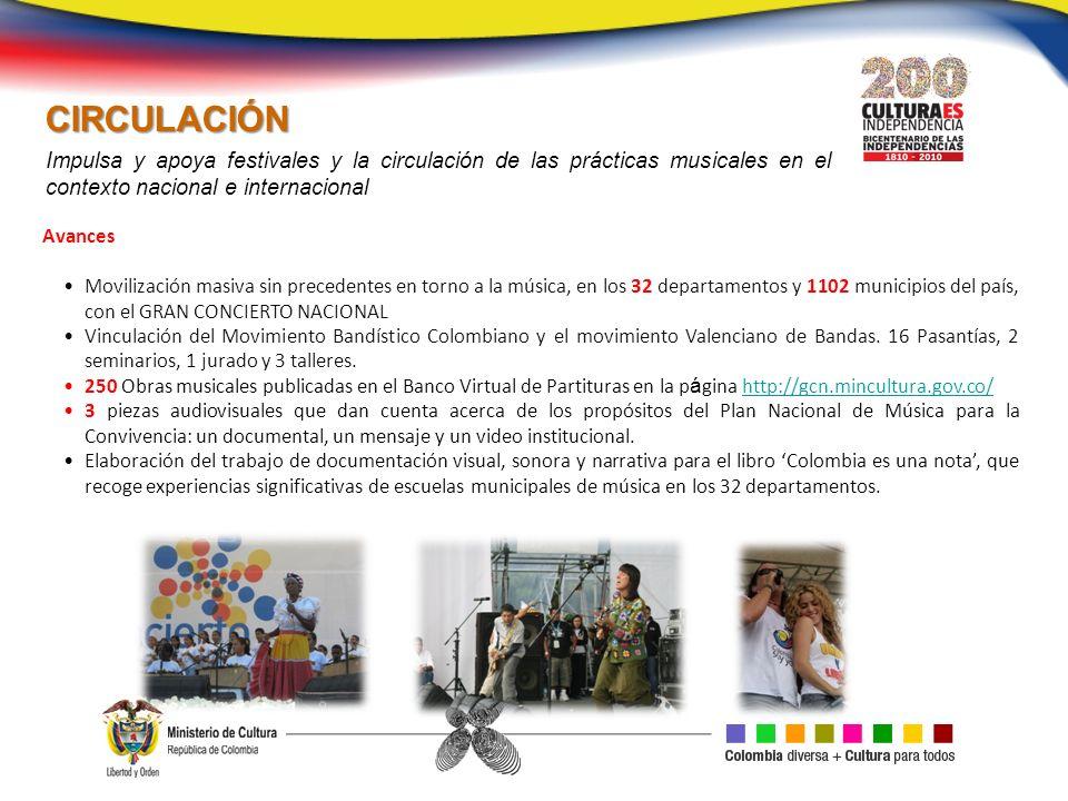 CIRCULACIÓN Impulsa y apoya festivales y la circulación de las prácticas musicales en el contexto nacional e internacional.