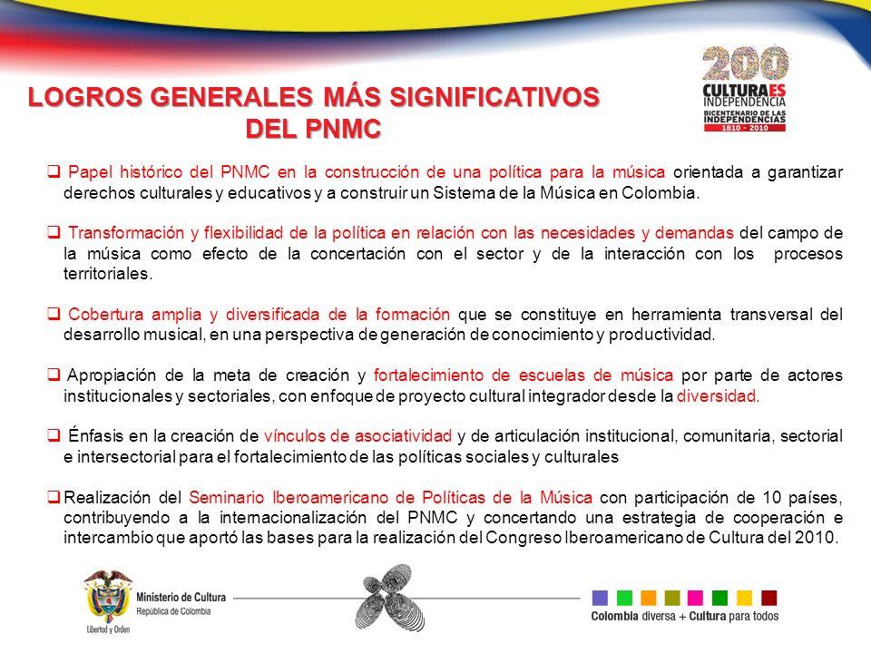 LOGROS GENERALES MÁS SIGNIFICATIVOS DEL PNMC
