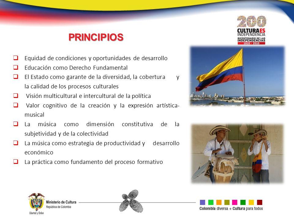 PRINCIPIOS Equidad de condiciones y oportunidades de desarrollo