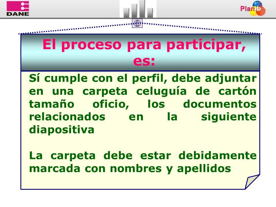 El proceso para participar, es: