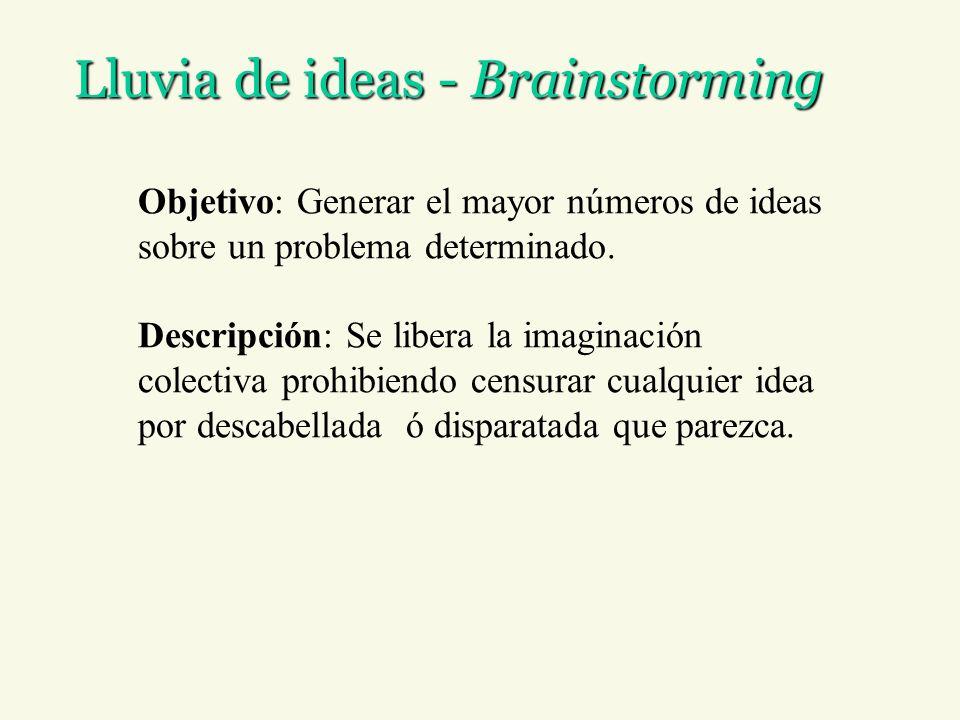 Lluvia de ideas - Brainstorming