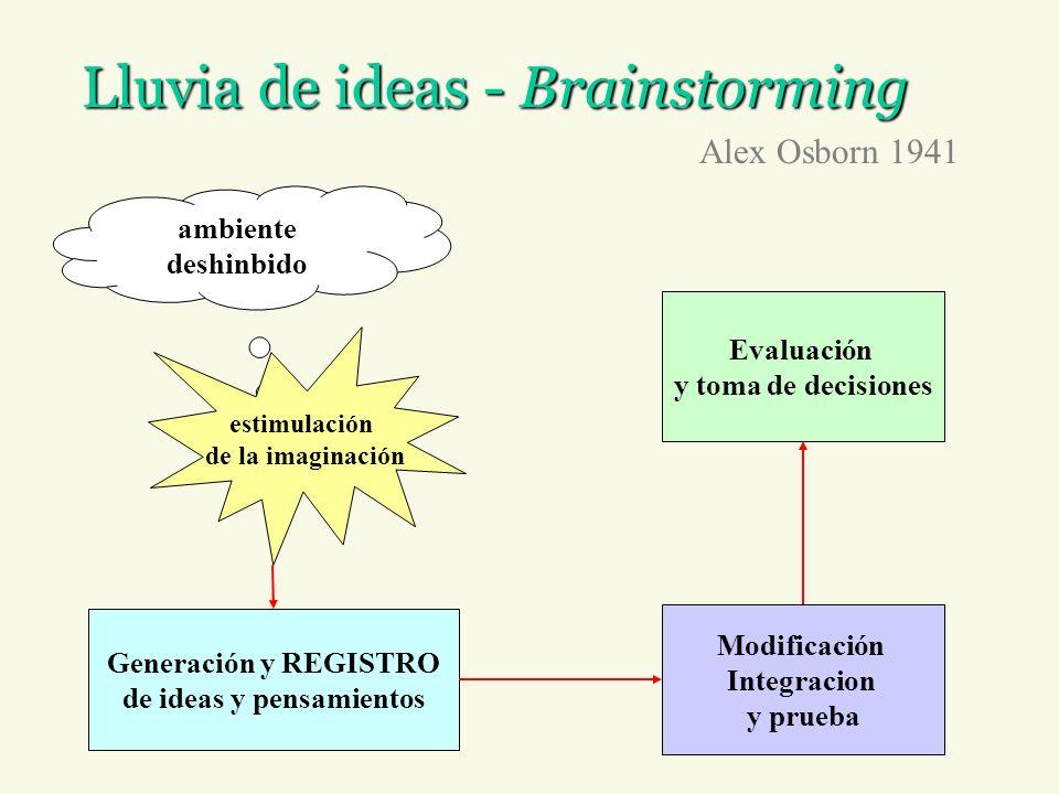 de ideas y pensamientos