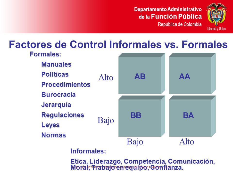 Factores de Control Informales vs. Formales