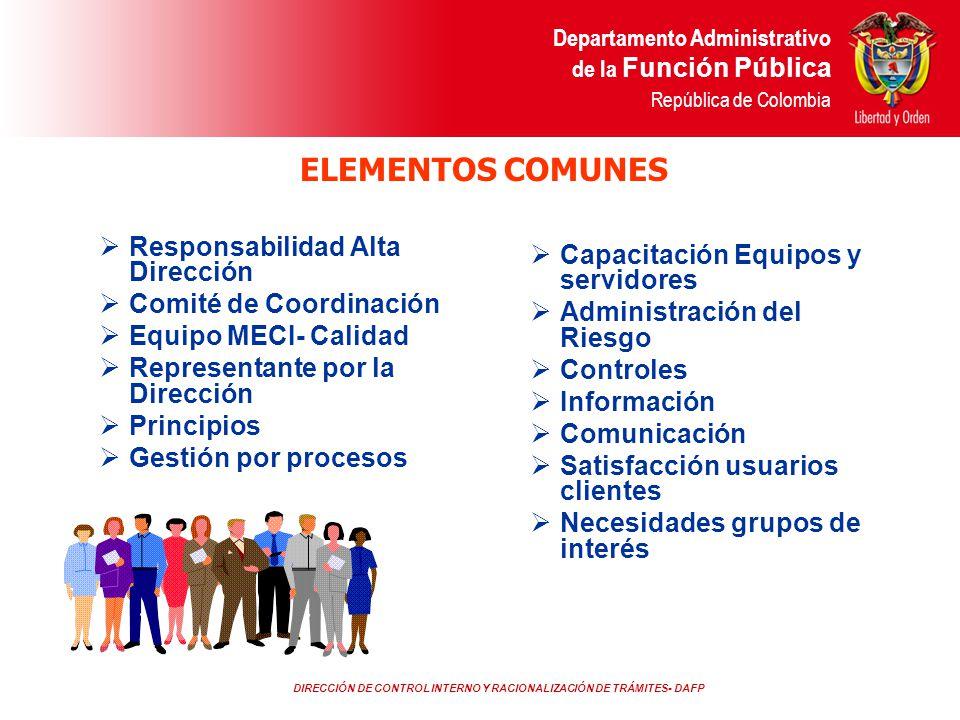 ELEMENTOS COMUNES Responsabilidad Alta Dirección
