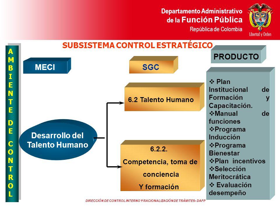 SUBSISTEMA CONTROL ESTRATÉGICO Desarrollo del Talento Humano