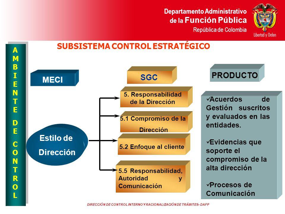 SUBSISTEMA CONTROL ESTRATÉGICO 5. Responsabilidad de la Dirección