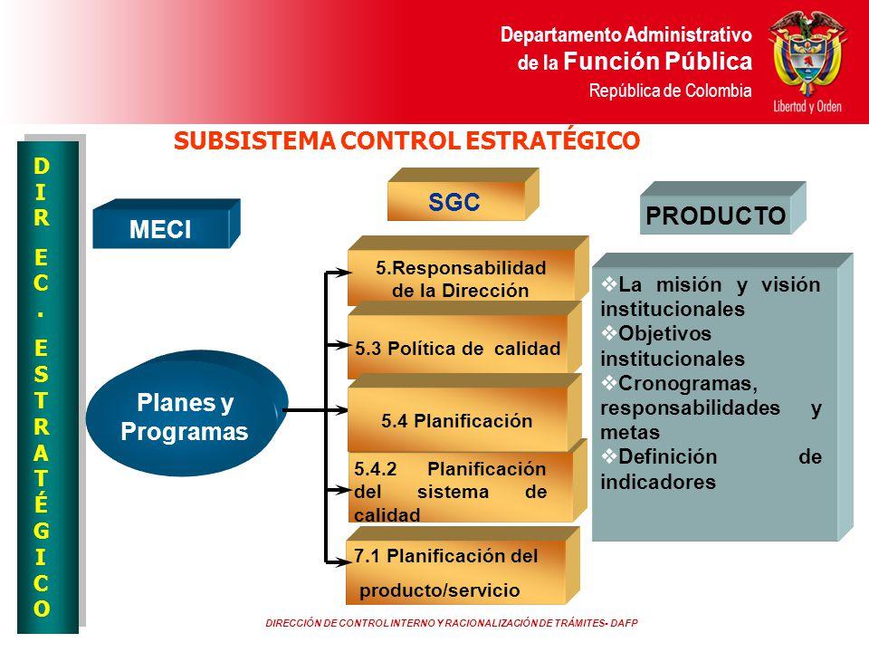 SUBSISTEMA CONTROL ESTRATÉGICO