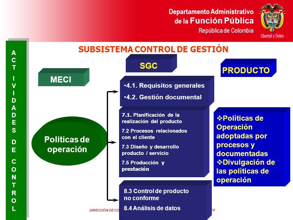 SUBSISTEMA CONTROL DE GESTIÓN