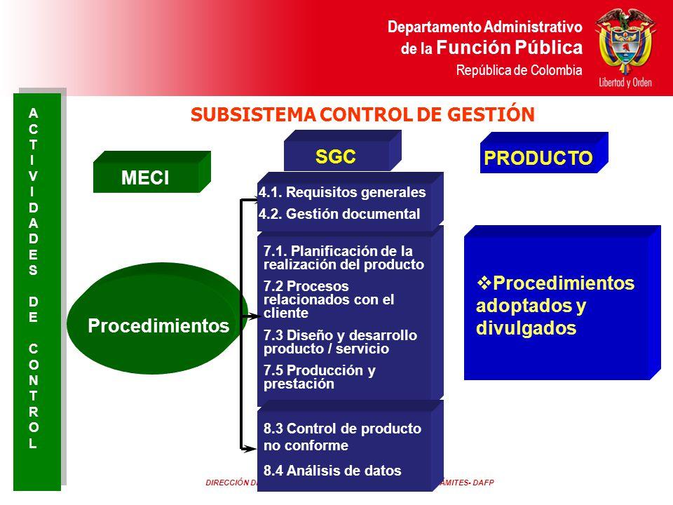 ACTIVIDADES DE CONTROL SUBSISTEMA CONTROL DE GESTIÓN