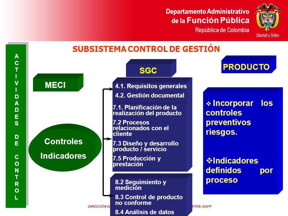 SUBSISTEMA CONTROL DE GESTIÓN ACTIVIDADES DE CONTROL