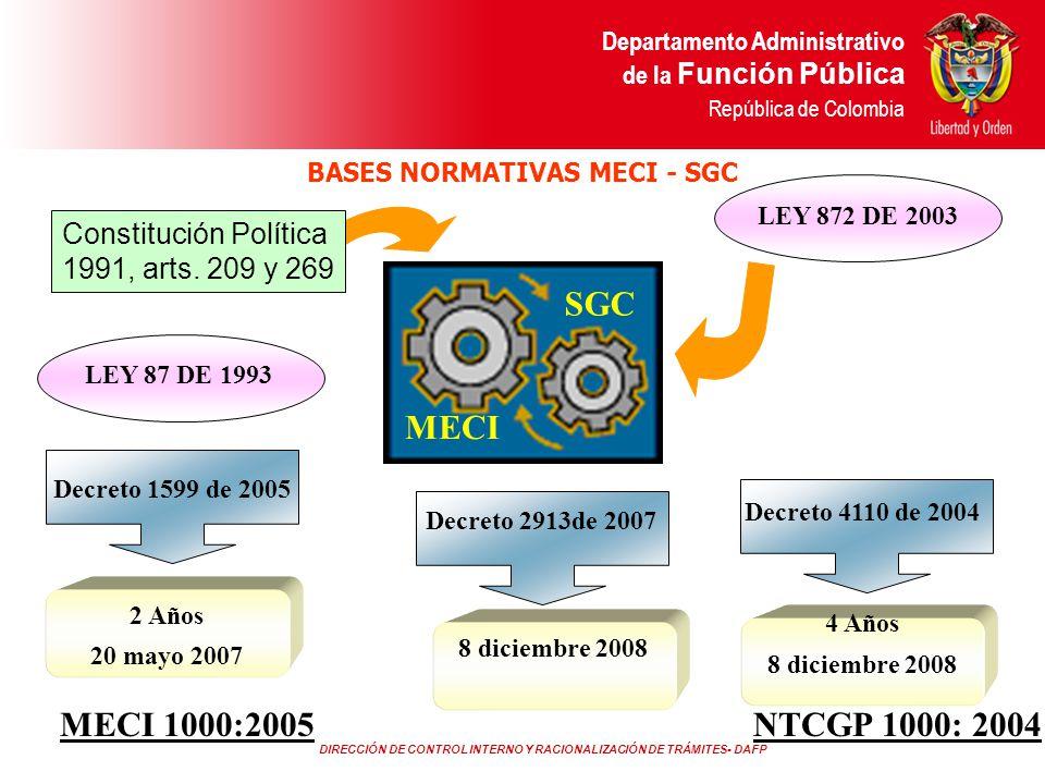 BASES NORMATIVAS MECI - SGC