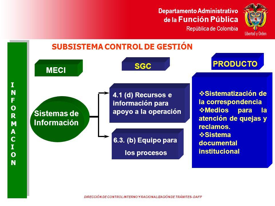 SUBSISTEMA CONTROL DE GESTIÓN Sistemas de Información