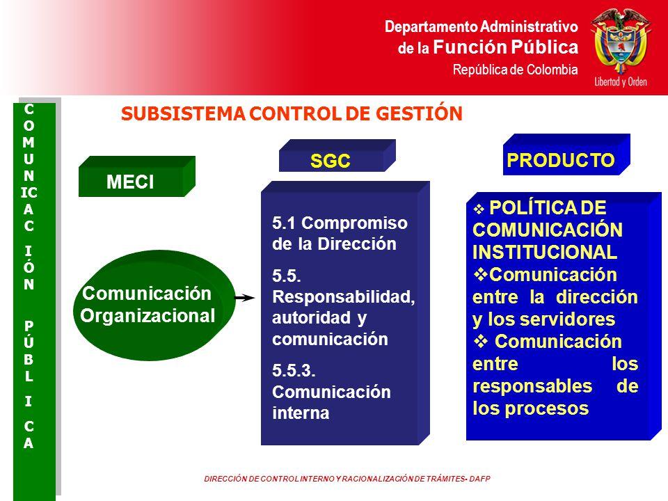 SUBSISTEMA CONTROL DE GESTIÓN Comunicación Organizacional